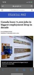 Alberta straciła w listopadzie 18, 000 miejsc pracy: Statistics Canada 4