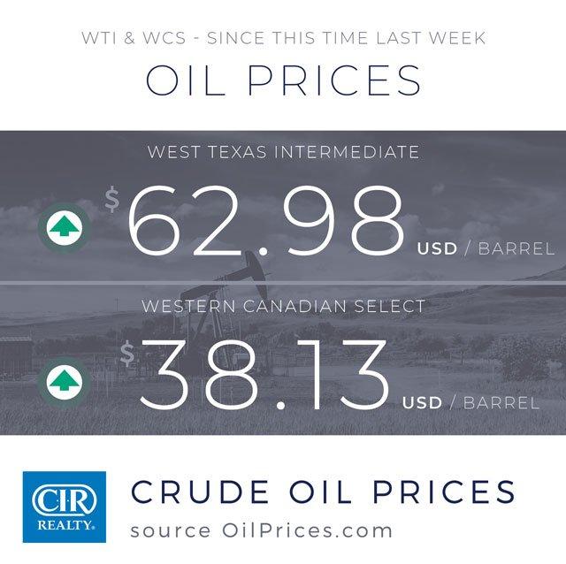 Ceny oleju w Calgary 2020