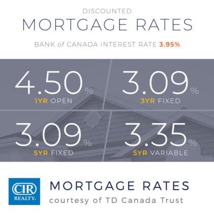 Wzrost sprzedaży na rynku nieruchomości w Calgary 1