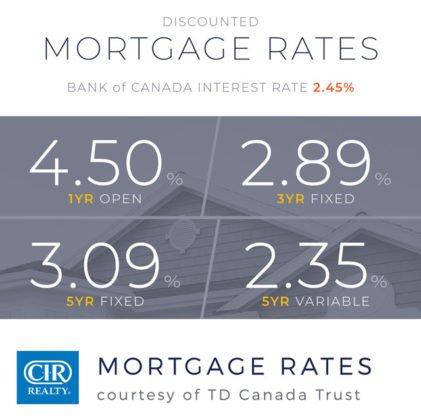 Calgary odczuwa wpływ COVID-19 na rynek nieruchomości. 9