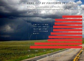 Prognozy dla rynku mieszkaniowego w Kanadzie