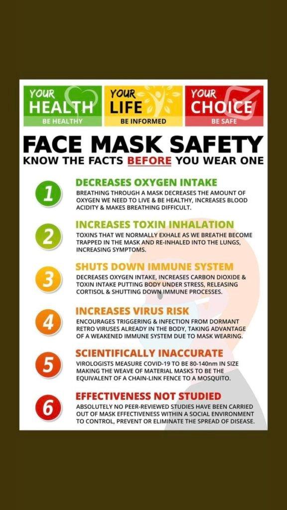Face mask safety