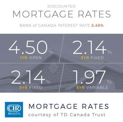 Domy jednorodzinne napędzają wzrost sprzedaży w Calgary. 11