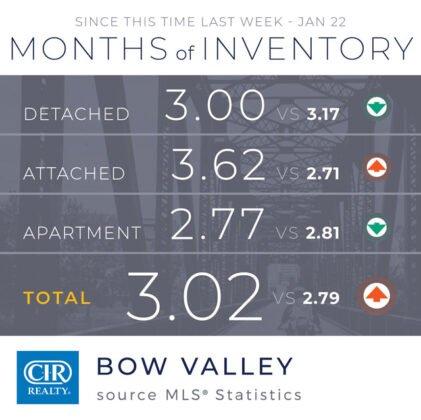 Pomimo słabej ekonomii rynek mieszkaniowy kończy rok 2020 na wysokim poziomie. 2