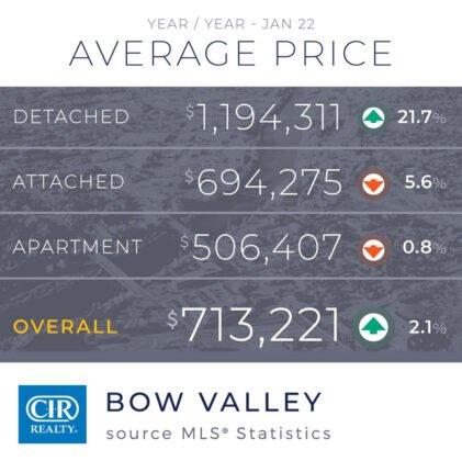 Pomimo słabej ekonomii rynek mieszkaniowy kończy rok 2020 na wysokim poziomie. 3