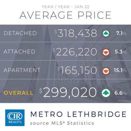Pomimo słabej ekonomii rynek mieszkaniowy kończy rok 2020 na wysokim poziomie. 5