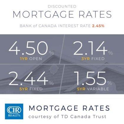 Popyt na domy utrzymuje się na wysokim poziomie z rekordową sprzedażą w kwietniu. 7